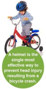 A helmet is the single most
