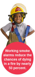 Working smoke alarms