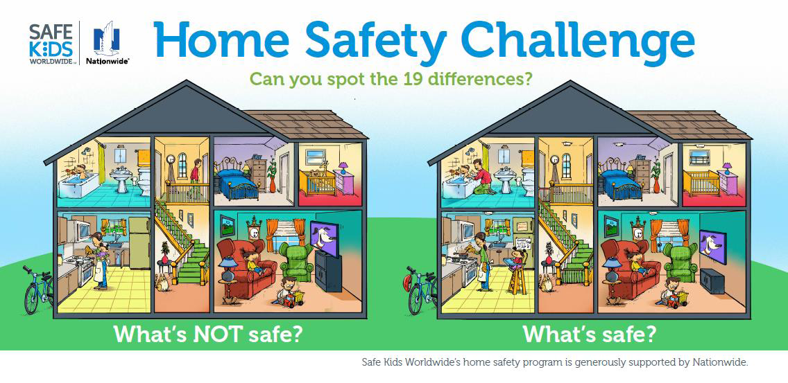 Safe kids california smart parents safe kids toolkit for Safety around the house